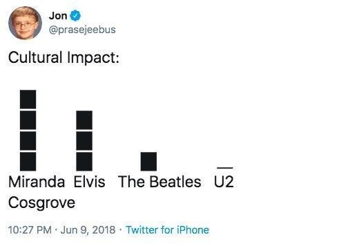 Origem meme impacto visual