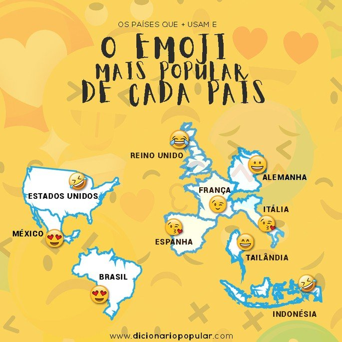 emoji país